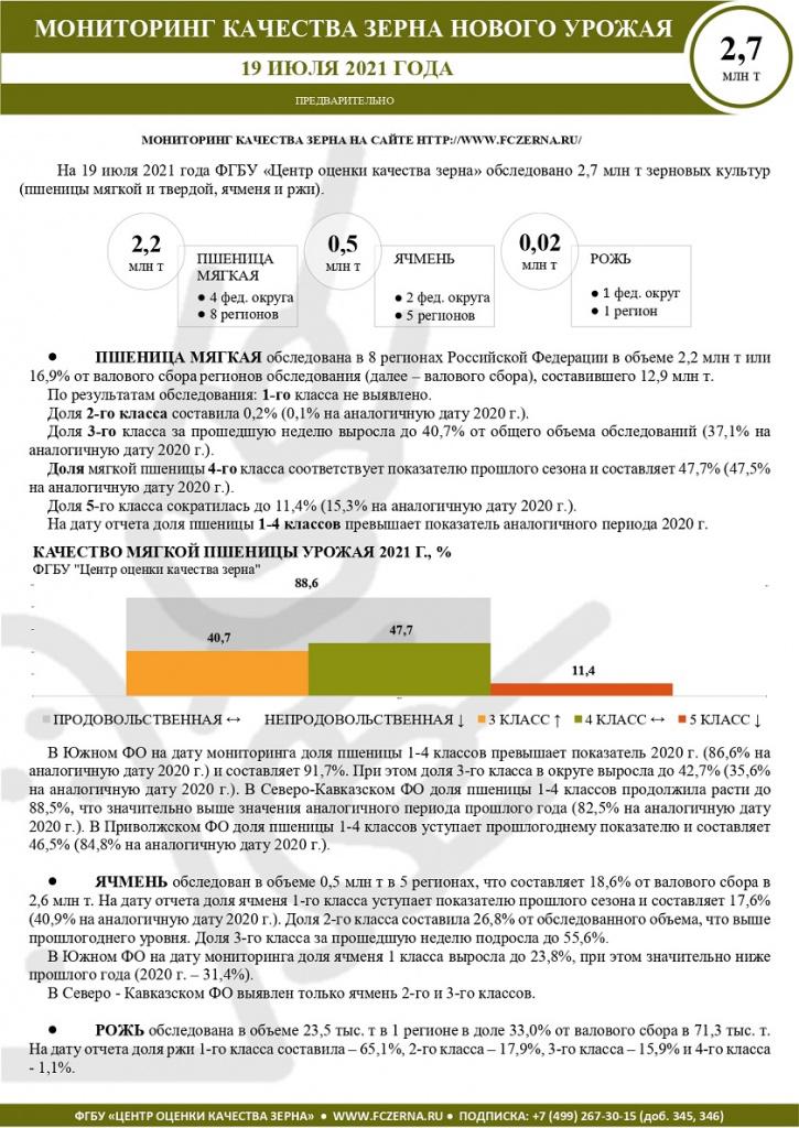 Мониторинг краткий - 19.07_page-0001.jpg